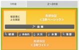 店頭でVAIOをご注文いただくと長期保証<3年ワイド>3000円OFFクーポンプレゼント中!